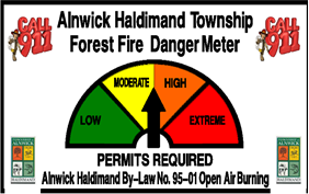 Fire Danger Meter